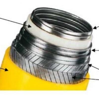 API 17 J Unbonded Flexible Pipe Manufacturer