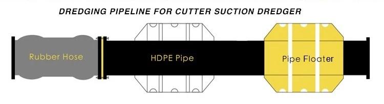 Dredge HDPE Pipe