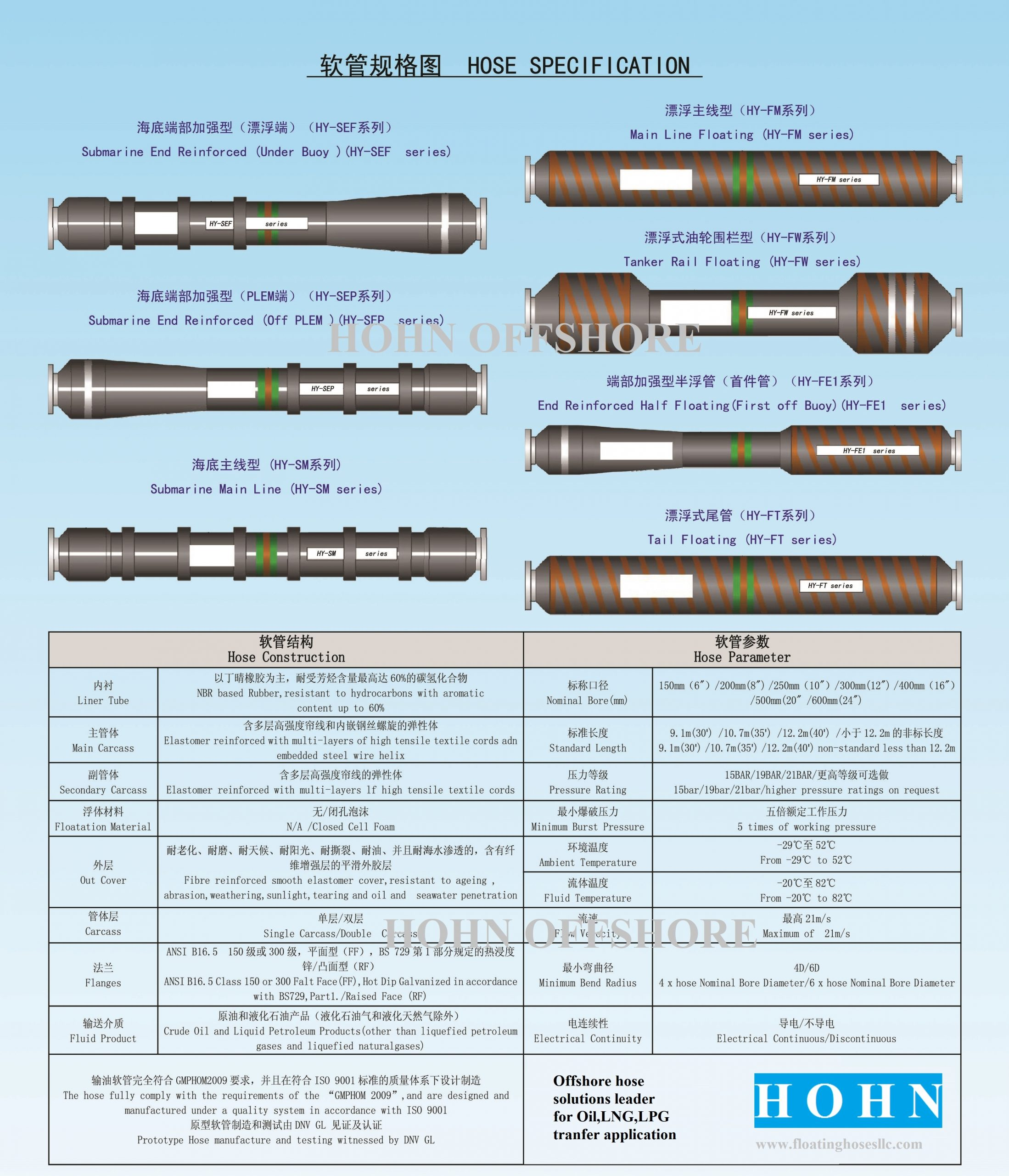 Single Point Mooring OCIMF 2009 Floating and Submarine hoses for oil transfer